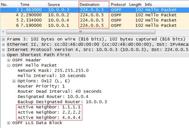 mesaje hello in ospf pe router cisco