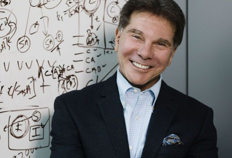 Rober Cialdini's Weapons of Influence