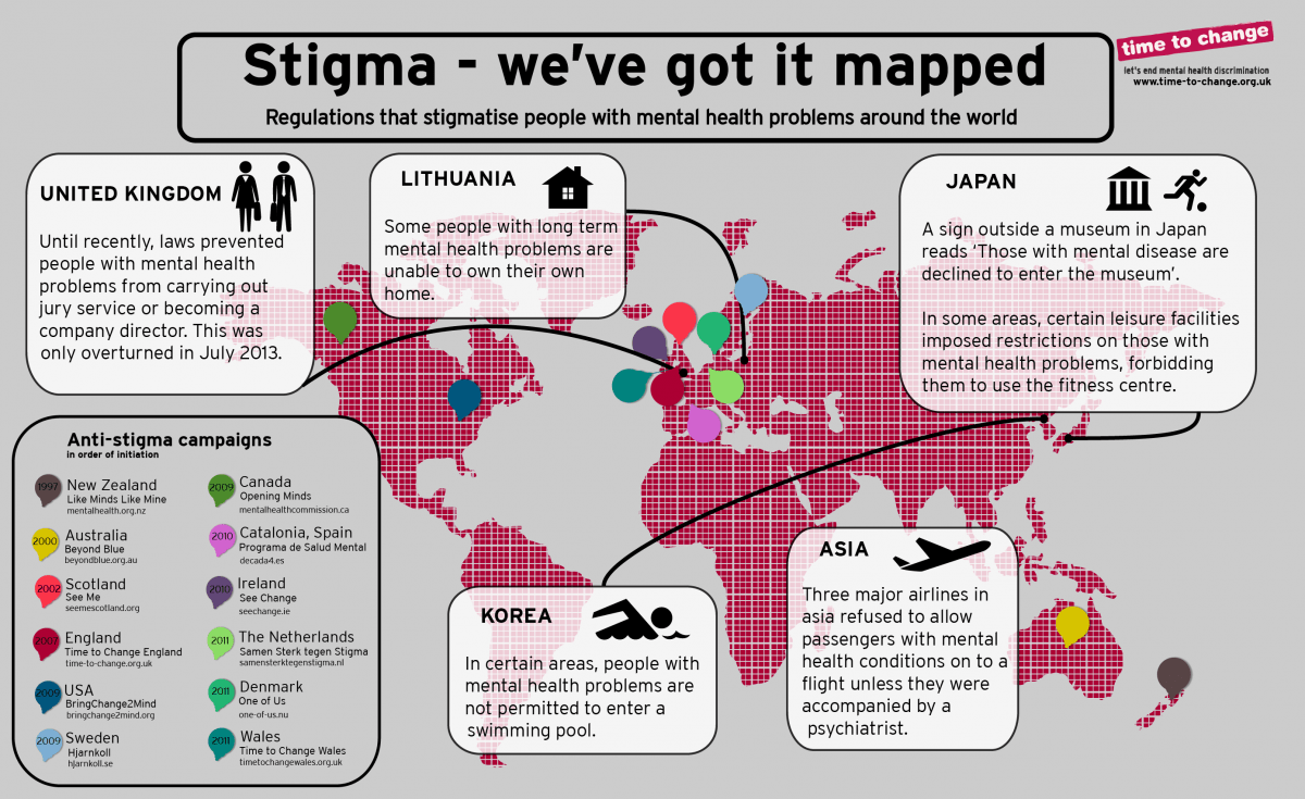 Reducing The Stigma Against Mental Illness | What Is It Like?