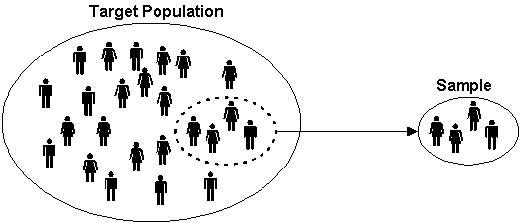SOCY508_Population