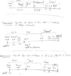 sonata form outlines [ 2161 x 2776 Pixel ]