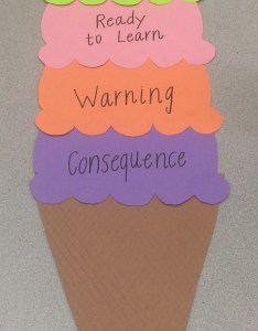 Behavior ice cream cone chart also  caitlin robins rh rampages