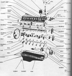 235 chevy engine diagram [ 1064 x 1324 Pixel ]