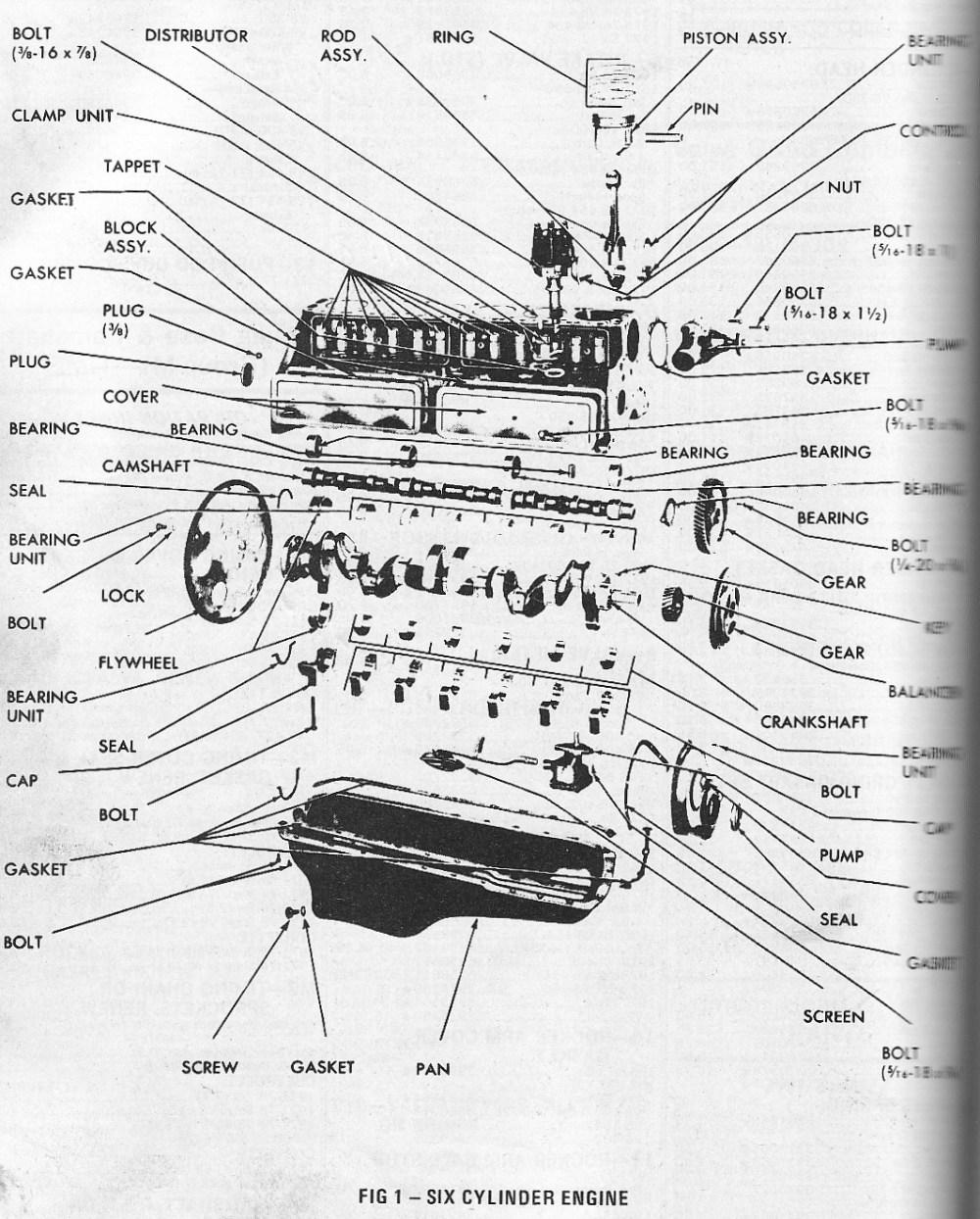 medium resolution of 235 chevy engine diagram