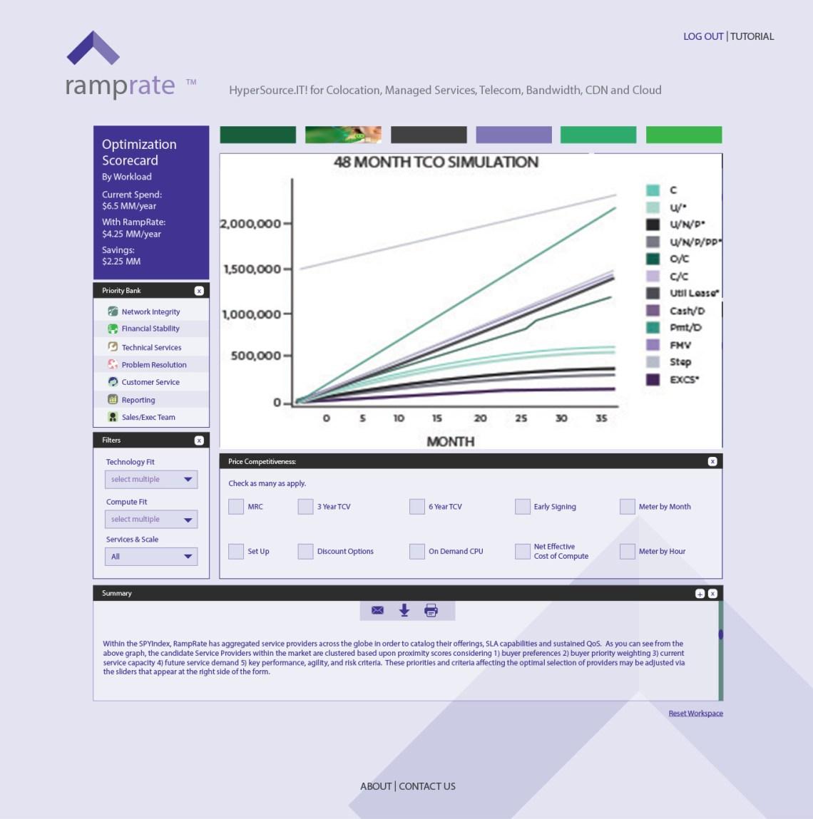 SPY INDEX Platform