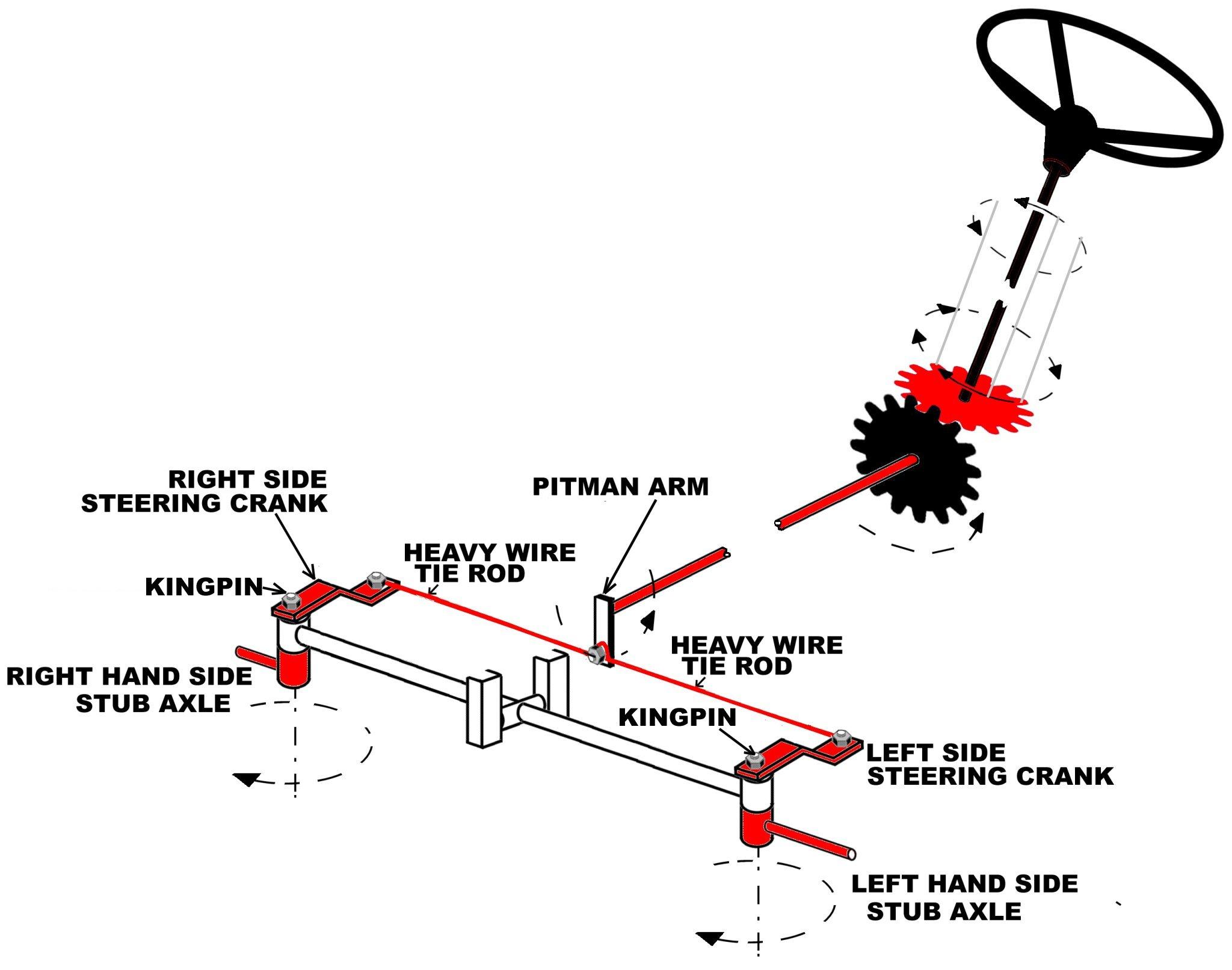 Tractor Steering Diagram : 24 Wiring Diagram Images