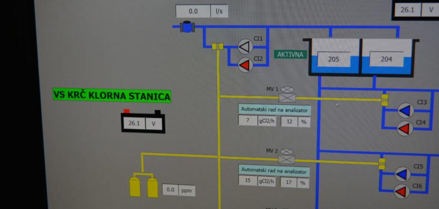 Službeno pušten u rad program SCADA koji kontrolira cijeli vodovodni sustav
