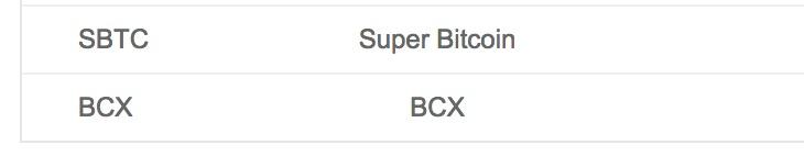 ハードフォーク完了後でBinanceでスーパービットコイン付与されました