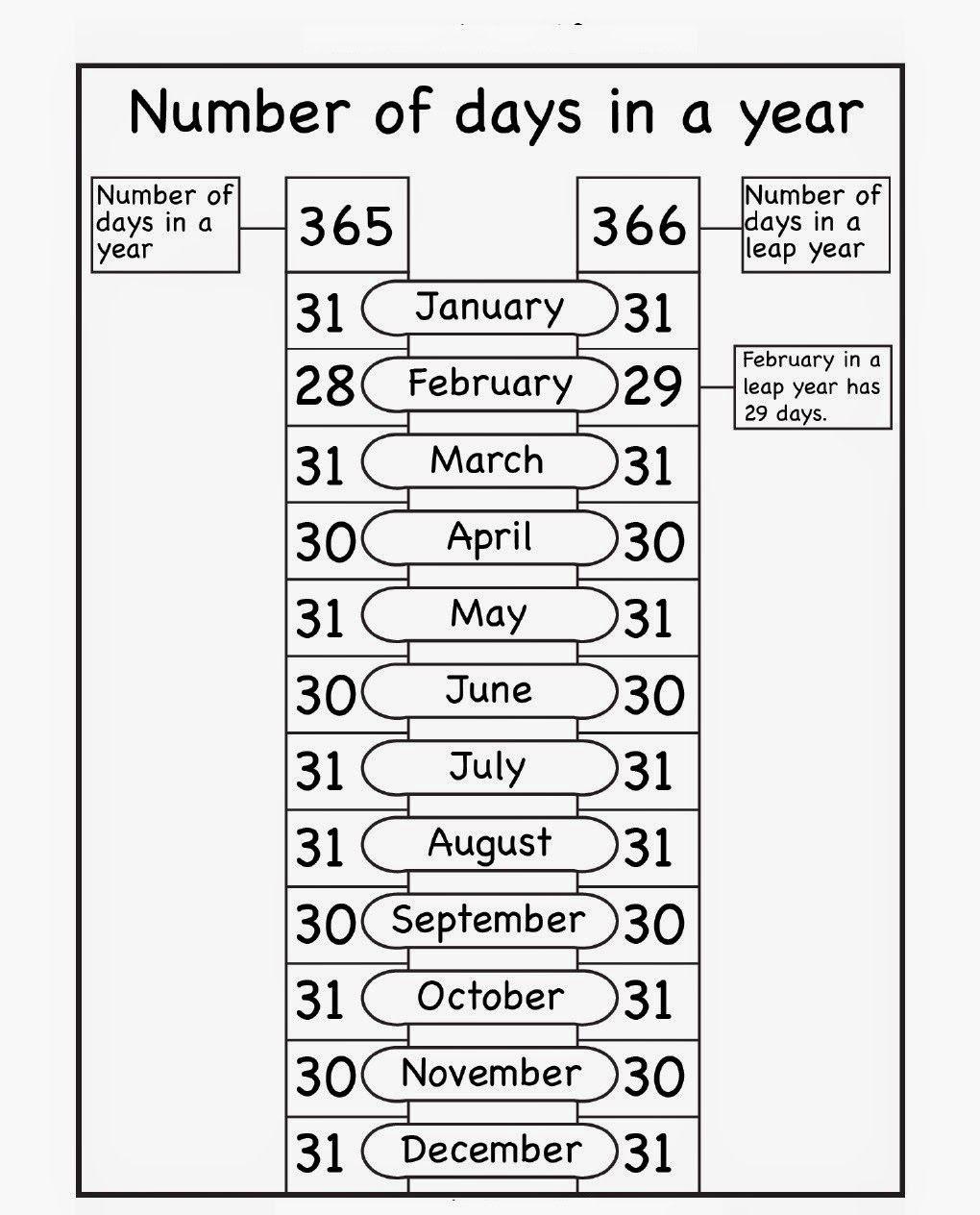 Depo Provera Calendar July 2018