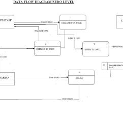 2010 Visio Er Diagram Shear And Moment Diagrams Distributed Load 2013 Tutorial Database
