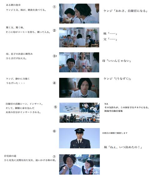「それぞれの選択-俺-」篇(陸上自衛隊Ver.)