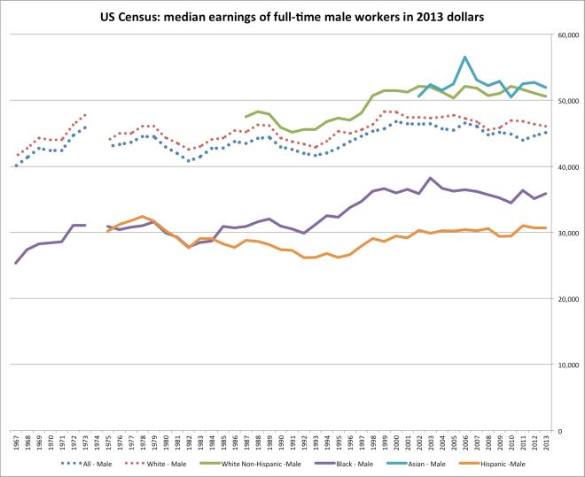 census_worker_earnings-5
