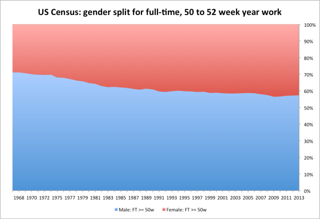 us_gender_workforce-4