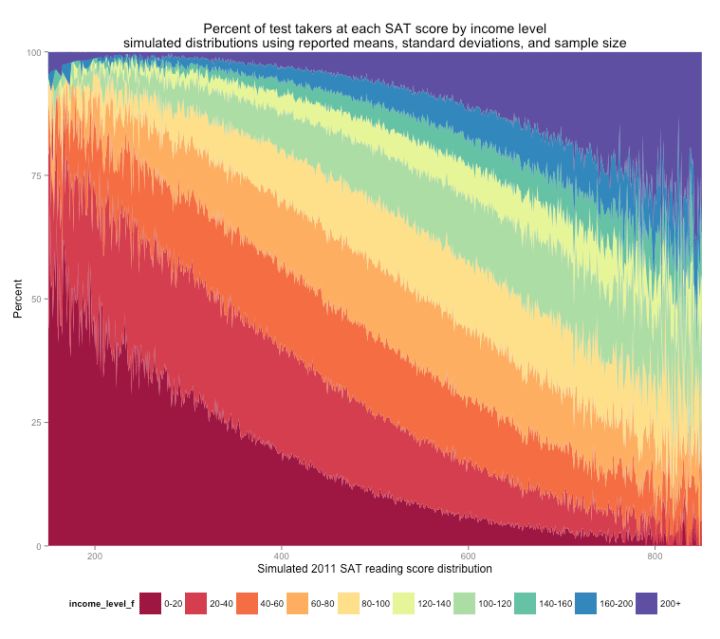 satv_percent_simulation.png
