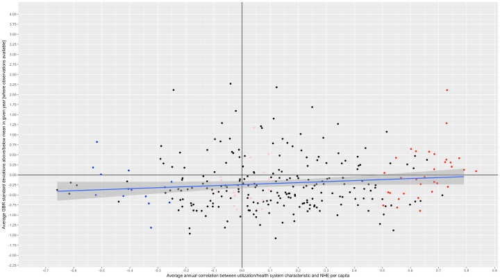 gbr_zscore_by_annual_correlation.png