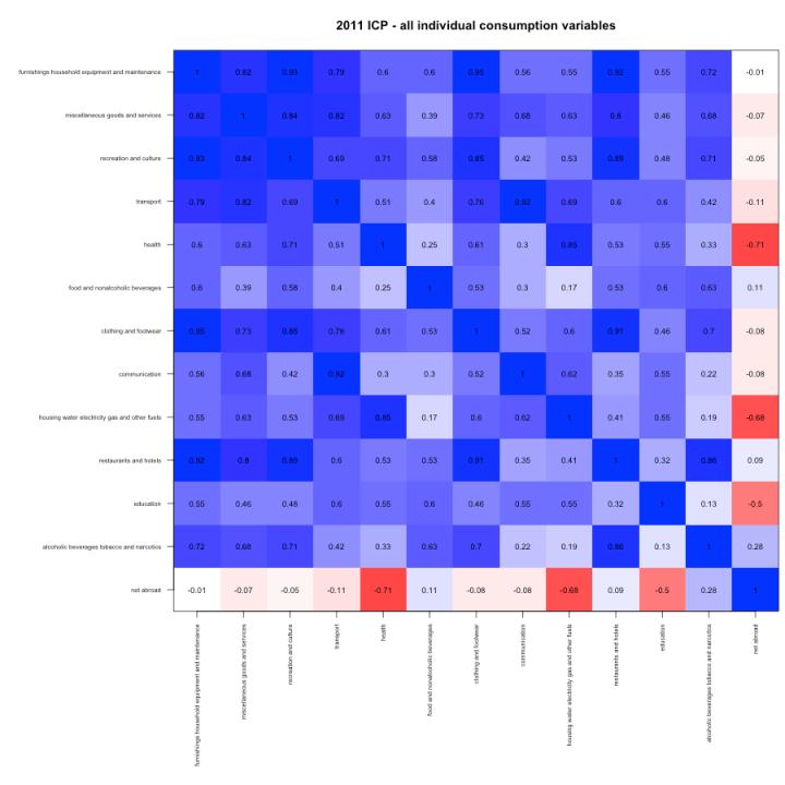 ICP_correlation_matrix_all_ce.png