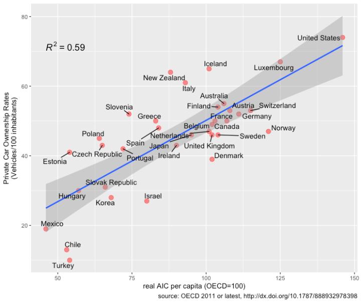 cars_per_capita.png