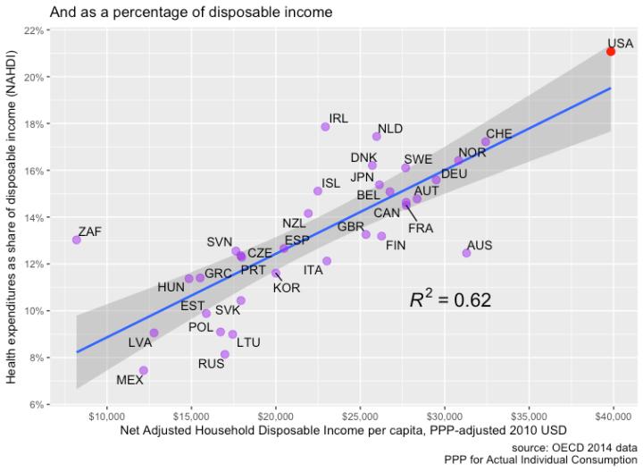 percent-comparison-plot.png