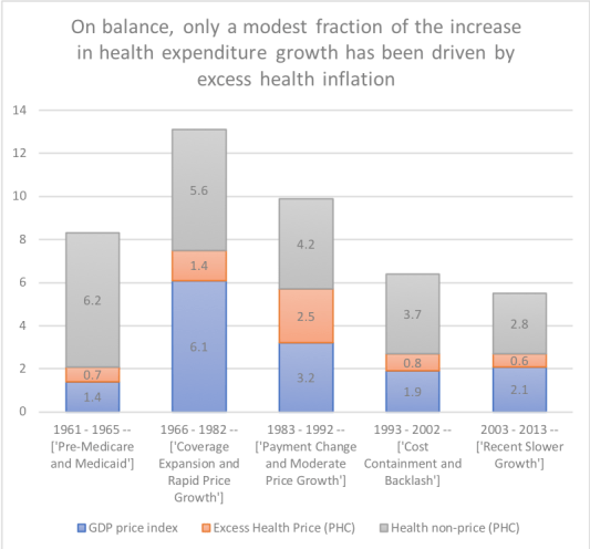 health_inflation_estimates.png