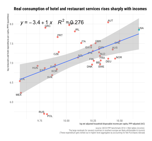 rcafdm_hotel_and_restaurant_demand_elasticity_2014.png