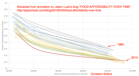 rcafdm_jason_lusk_engel_law_blog_post_extract.png