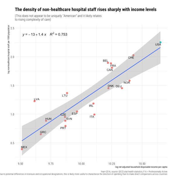 rcafdm_non_healthcare_hospital_staff_density.png