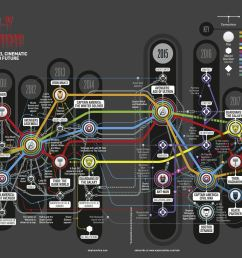 marvel wiring diagram wiring library smart car diagrams marvel wiring diagram [ 2560 x 1658 Pixel ]