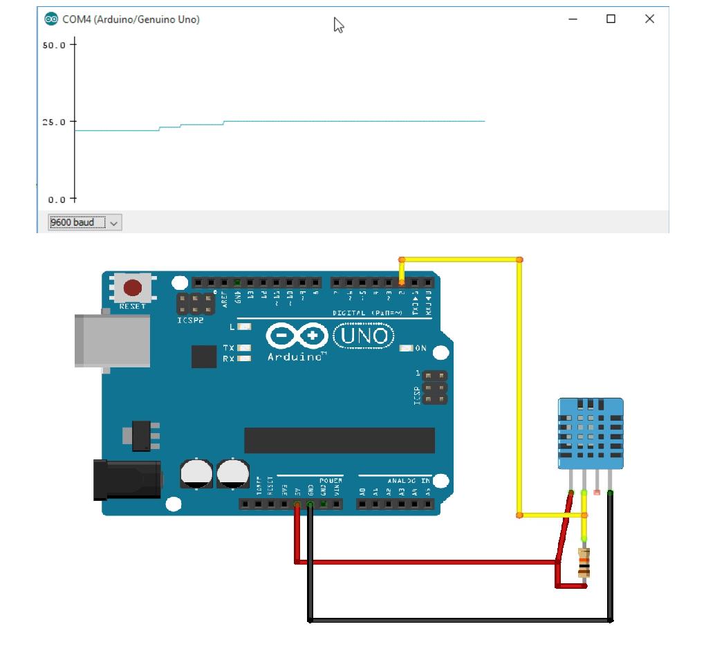 Arduino Serial Plotter - New Tool | Random Nerd Tutorials