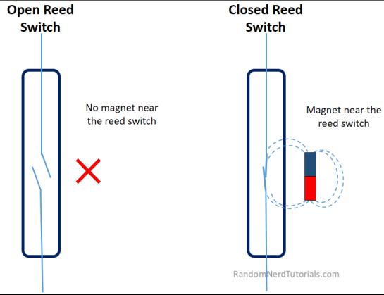 Electronics - How Switches Work | Random Nerd Tutorials