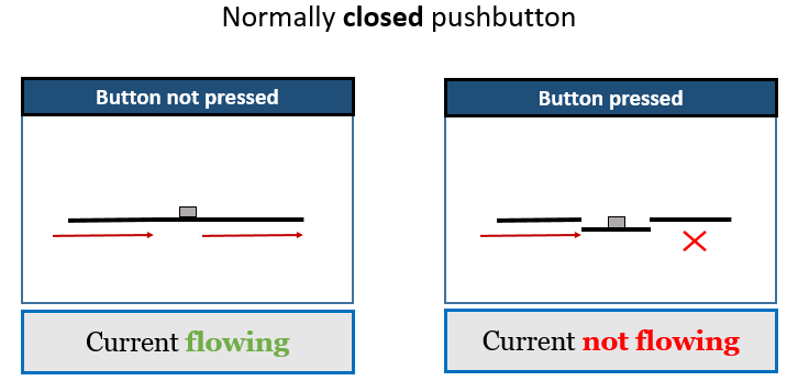 normally closed pushbutton