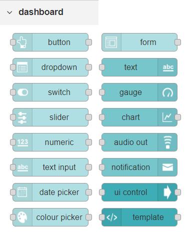 Getting Started with Node-RED Dashboard   Random Nerd Tutorials