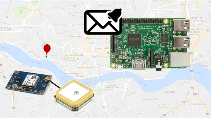 Email Alert System on Location Change Raspberry Pi | Random
