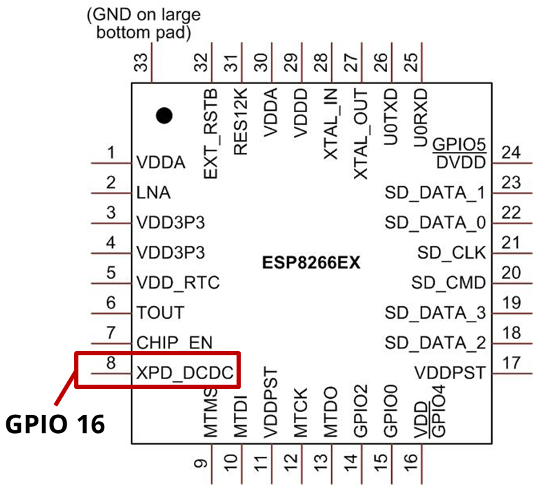 ESP8266 Chip Pinout GPIO 16 pin GPIO