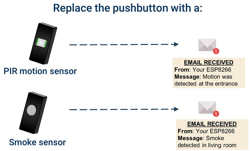 ESP8266 Wi-Fi Button Amazon Dash   Random Nerd Tutorials