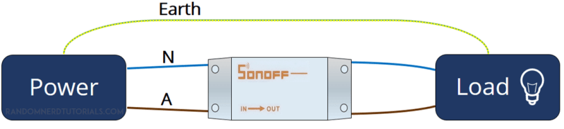 Control Sonoff Basic Switch with ESP Easy Firmware and Node