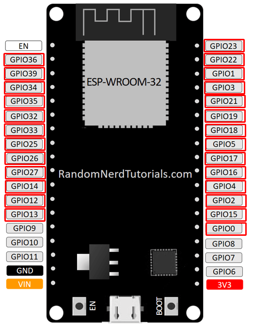 pir sensor wiring diagram 2008 gmc canyon stereo esp32 with motion using interrupts and timers random in this example we ll use gpio 27 as an interrupt connected to the
