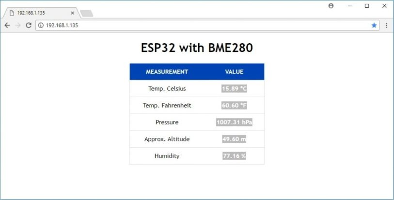 ESP32 Web Server with BME280 – Advanced Weather Station | Random