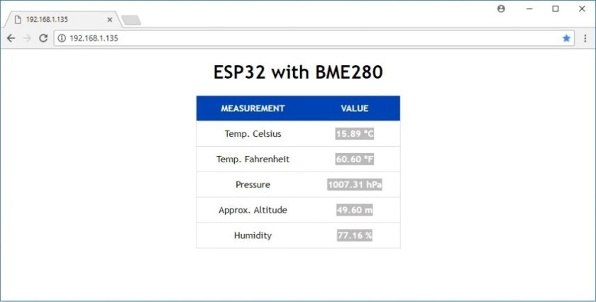 ESP32 with BME280 Sensor Web Server with Arduino IDE