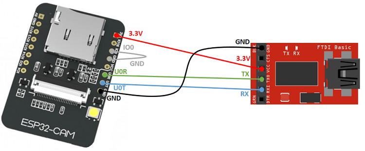 ESP32-CAM FTDI Programmer Wiring connect TX RX GND VCC