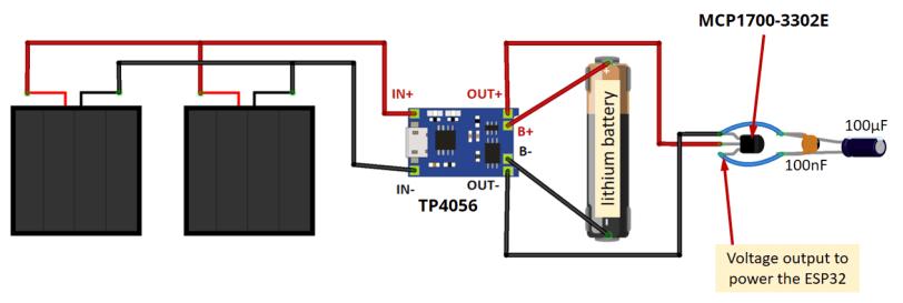 ESP32 Solar Powered Circuit Schematic Diagram Overview
