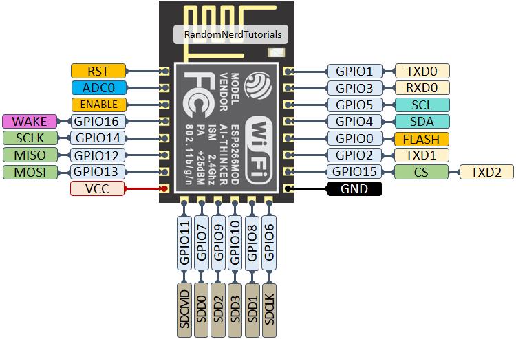 ESP8266 12-E chip pinout diagram gpios pins