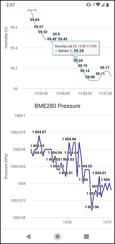 ESP32 ESP8266 BME280 Temperature Pressure Humidity Plot Sensor readings chart web server