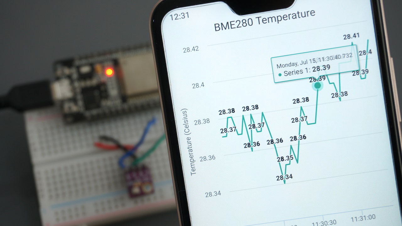 ESP32 ESP8266 Plot Data Chart Web Server BME280 Temperautre Arduino IDE