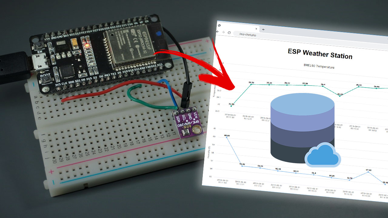 ESP32 ESP8266 Insert Data into MySQL Database using PHP and Arduino IDE - Visualize Your Sensor Readings from Anywhere in the World