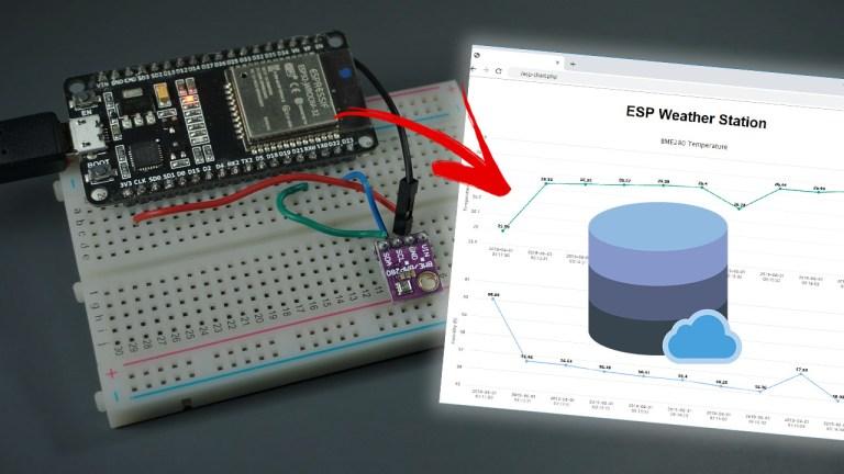 Random Nerd Tutorials | Learn ESP32, ESP8266, Arduino, and Raspberry Pi