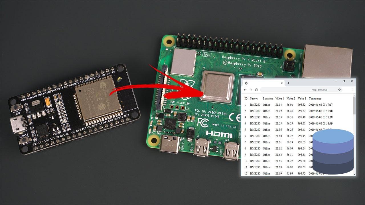 ESP32 ESP8266 Insert Data into MySQL Database running on Raspberry Pi