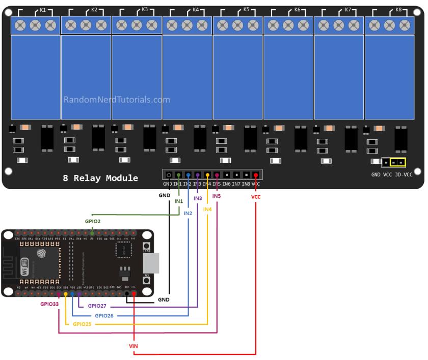 ESP32 8-channel relay module wiring diagram schematic
