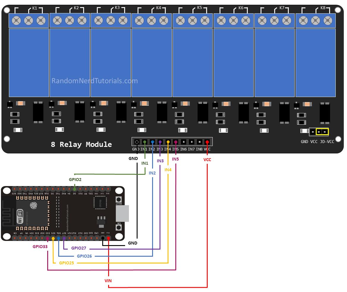 Esp32 Relay Module