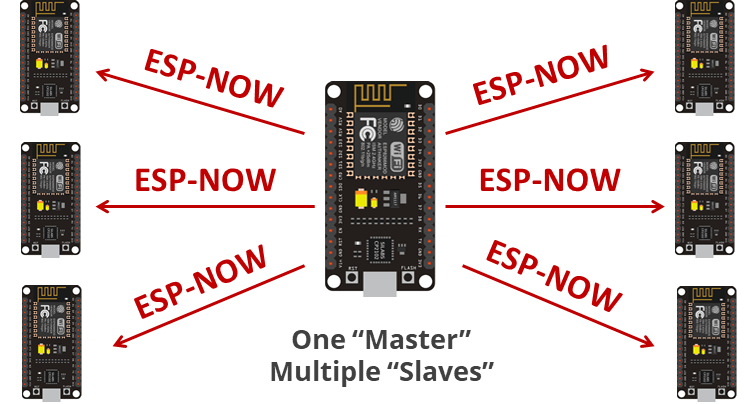 ESP-NOW master ESP8266 sending data to multiple ESP8266 slaves