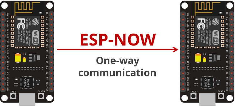 ESP8266 ESP-NOW One-way Communication Example with Arduino IDE